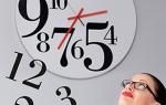 Значение повторяющихся цифр на часах — расшифровка ангельской нумерологии
