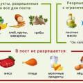 Как соблюдать пост и какие продукты можно есть в этот период — список правил, что можно, а что нельзя