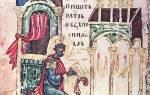 Как правильно читать дома псалтырь — советы начинающим от священника