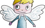 Когда день ангела Анатолия: по католическому и православному календарю